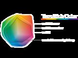Groot-formaatprinter met uitzonderlijk kleurenpallet_